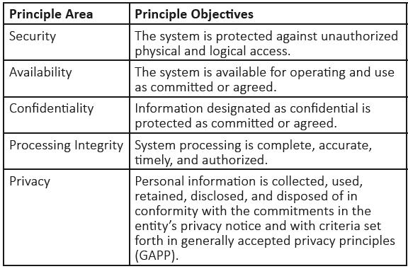 soc-trust-service-principles
