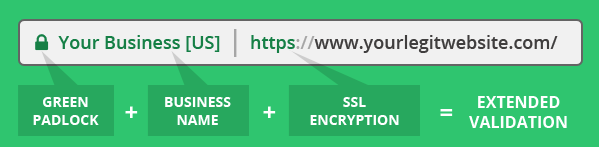 ev ssl increase sales