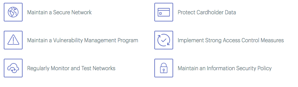 pci compliance data center